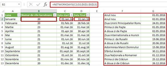 ... total de zile lucratoare in celula B4 folosind functia Networkdays