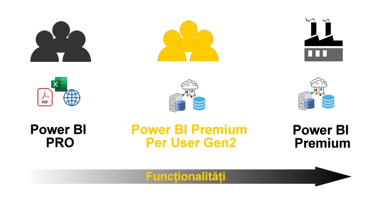 powerbi_premium_gen2